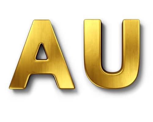 Gold Dips Below $1,900